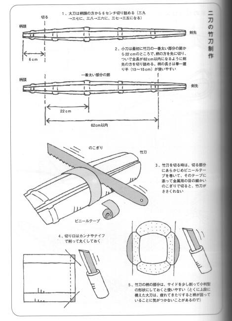 nito_shinai_mod1